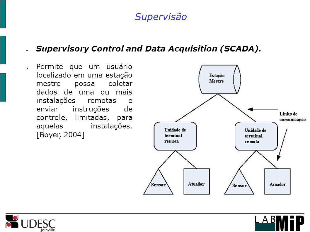 Supervisão Supervisory Control and Data Acquisition (SCADA). Permite que um usuário localizado em uma estação mestre possa coletar dados de uma ou mai