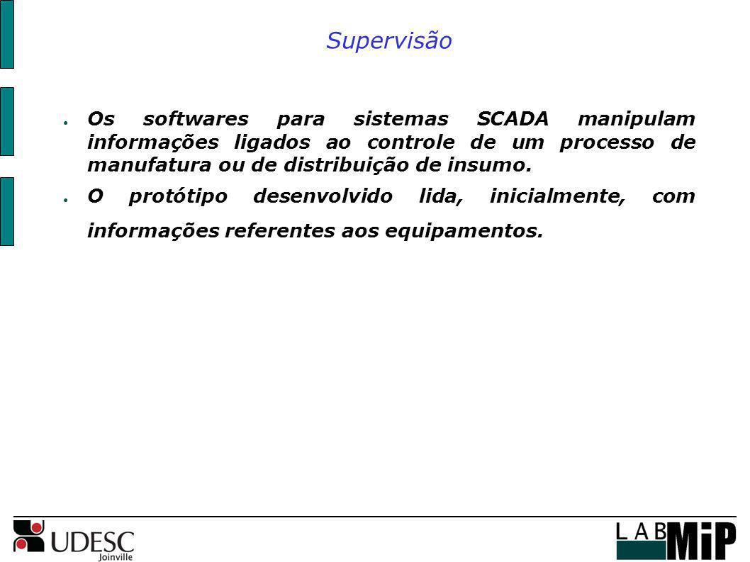 Supervisão Os softwares para sistemas SCADA manipulam informações ligados ao controle de um processo de manufatura ou de distribuição de insumo. O pro