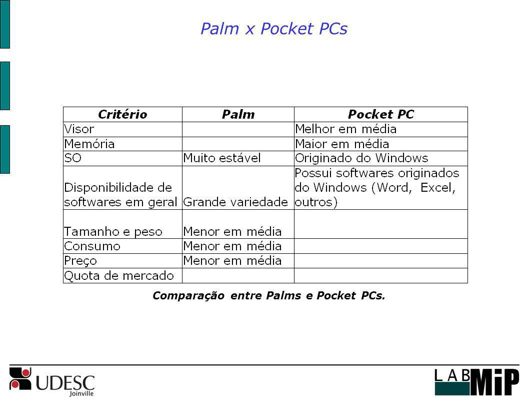 Comparação entre Palms e Pocket PCs. Palm x Pocket PCs