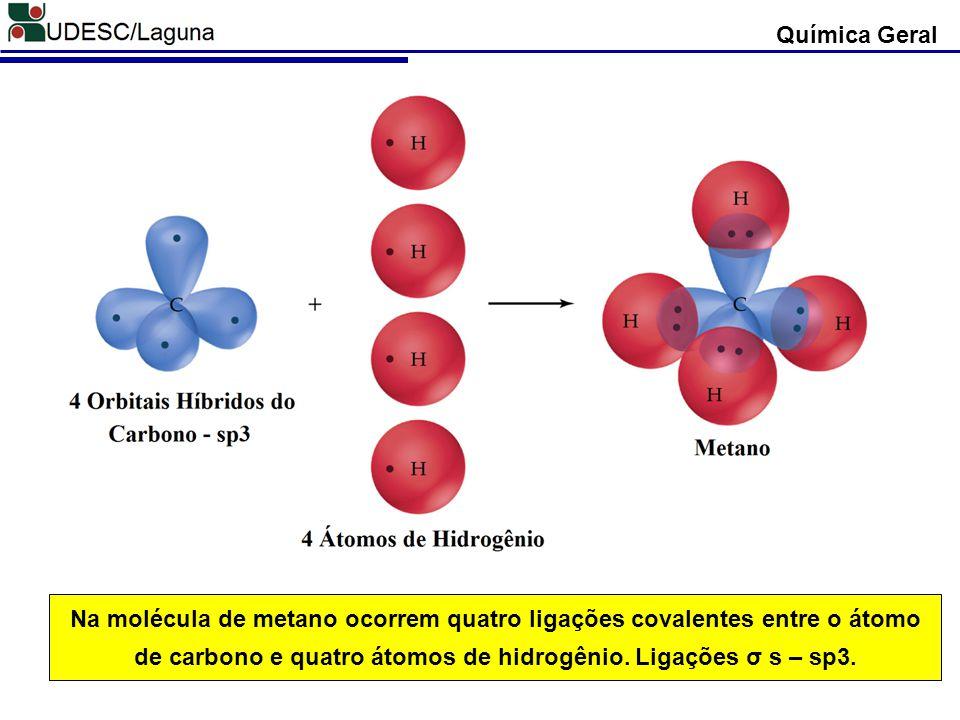 Na molécula de metano ocorrem quatro ligações covalentes entre o átomo de carbono e quatro átomos de hidrogênio. Ligações σ s – sp3.