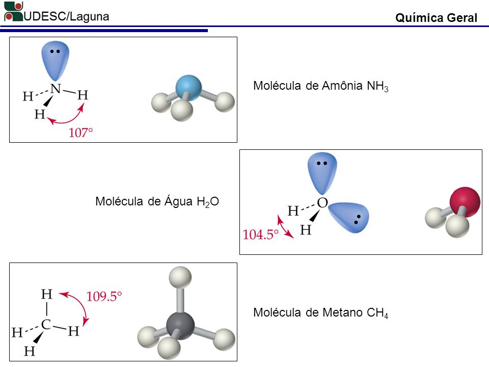 Química Geral Molécula de Amônia NH 3 Molécula de Água H 2 O Molécula de Metano CH 4