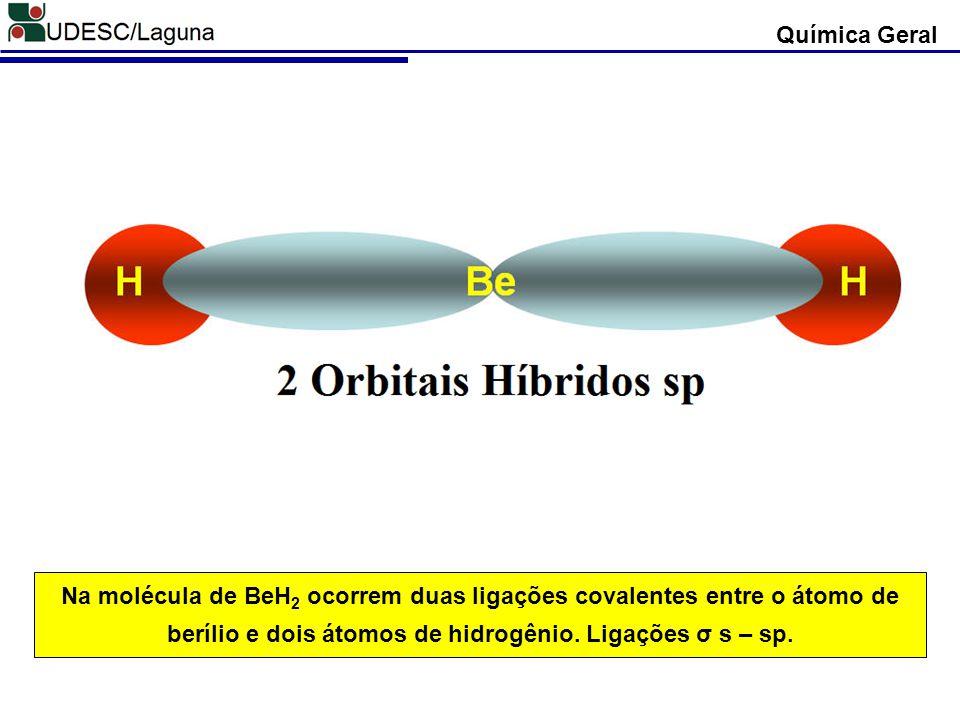 Na molécula de BeH 2 ocorrem duas ligações covalentes entre o átomo de berílio e dois átomos de hidrogênio. Ligações σ s – sp.