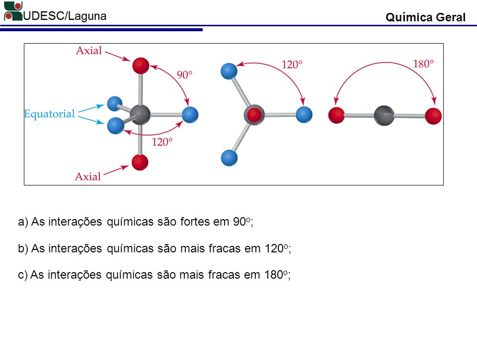 Química Geral a) As interações químicas são fortes em 90 o ; b) As interações químicas são mais fracas em 120 o ; c) As interações químicas são mais f