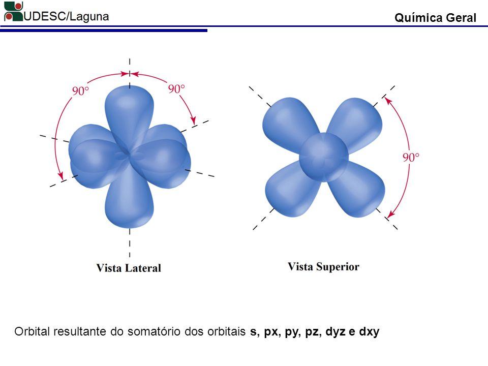 Química Geral Orbital resultante do somatório dos orbitais s, px, py, pz, dyz e dxy