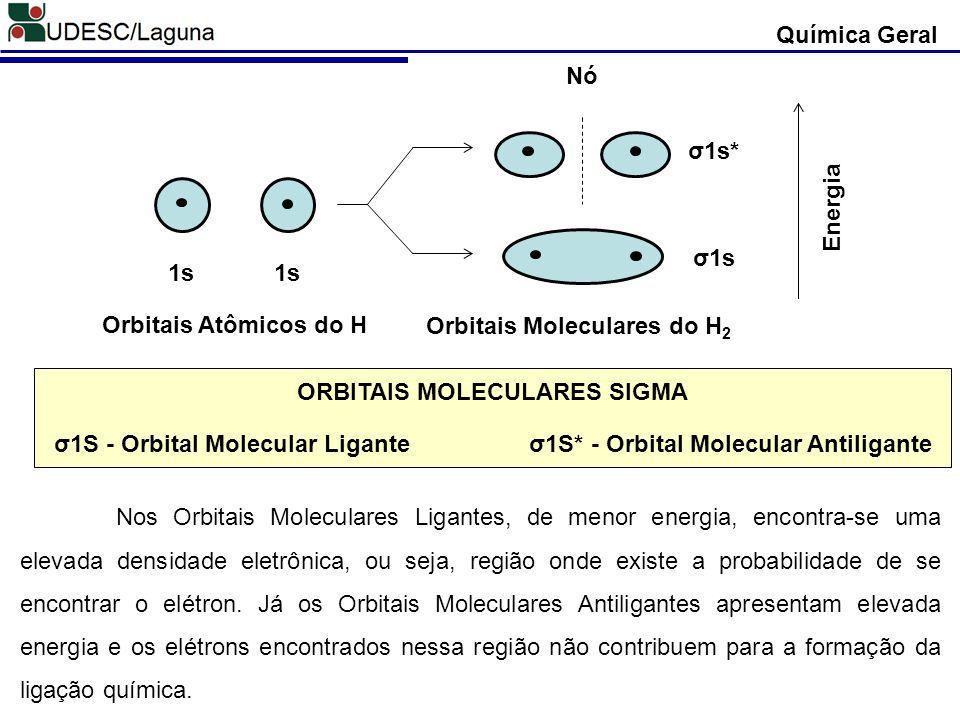 Química Geral Orbitais Atômicos do H Orbitais Moleculares do H 2 Energia 1s σ1s* σ1s Nó ORBITAIS MOLECULARES SIGMA σ1S - Orbital Molecular Ligante σ1S