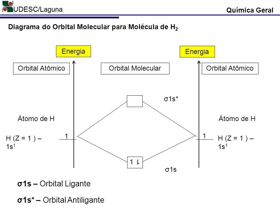Química Geral Orbital Atômico Orbital Molecular 1 1 1 1 Energia H (Z = 1 ) – 1s 1 Átomo de H σ1s σ1s* σ1s – Orbital Ligante σ1s* – Orbital Antiligante