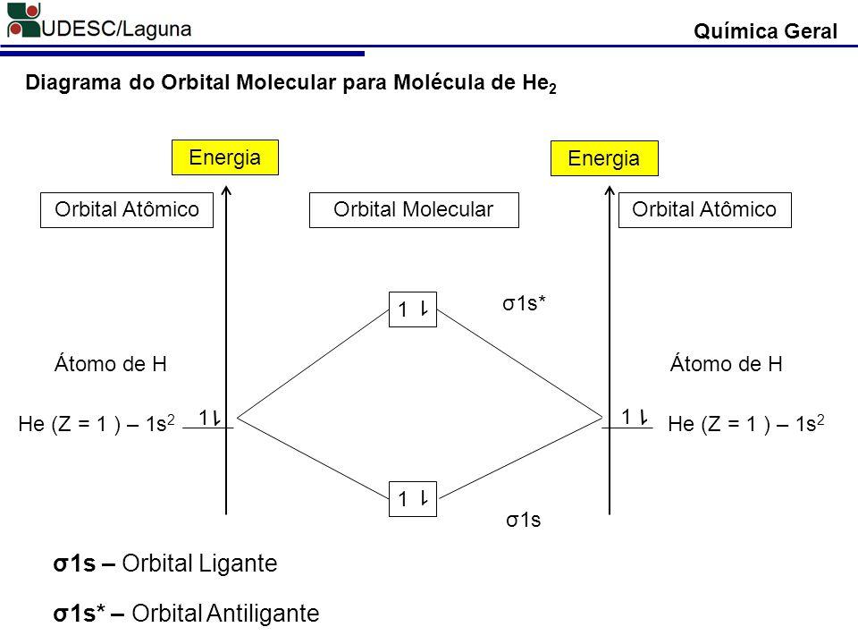 Química Geral Orbital Atômico Orbital Molecular 1 1 1 1 Energia He (Z = 1 ) – 1s 2 Átomo de H σ1s σ1s* σ1s – Orbital Ligante σ1s* – Orbital Antiligant