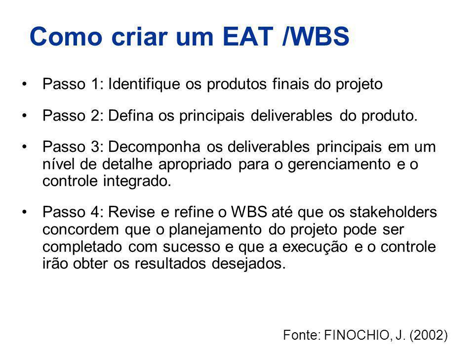 Como criar um EAT /WBS Passo 1: Identifique os produtos finais do projeto Passo 2: Defina os principais deliverables do produto. Passo 3: Decomponha o