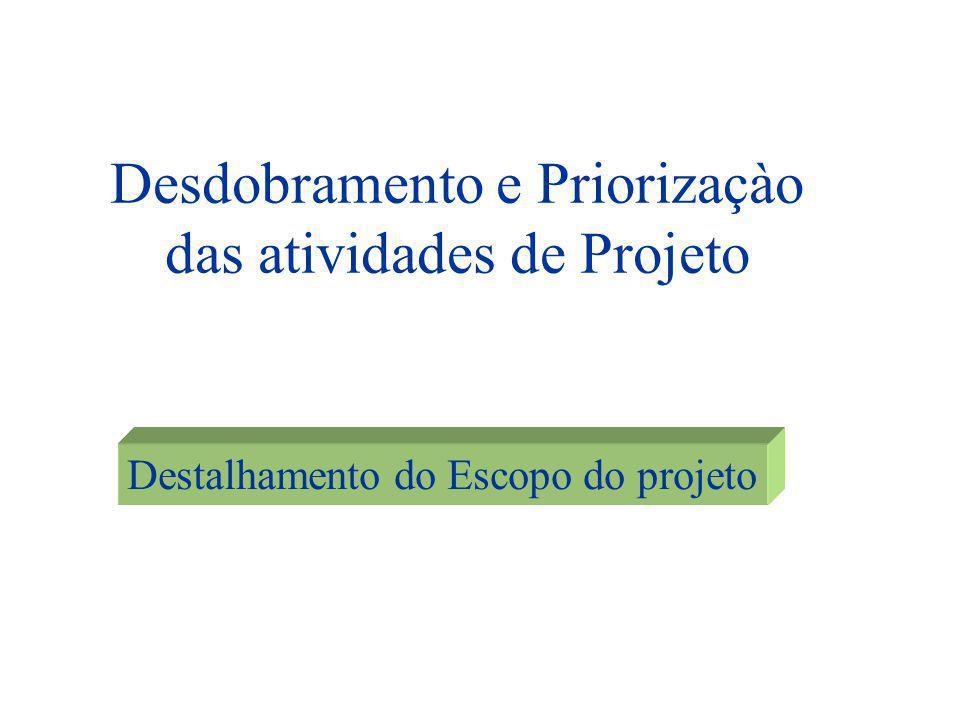Desdobramento e Priorizaçào das atividades de Projeto Destalhamento do Escopo do projeto