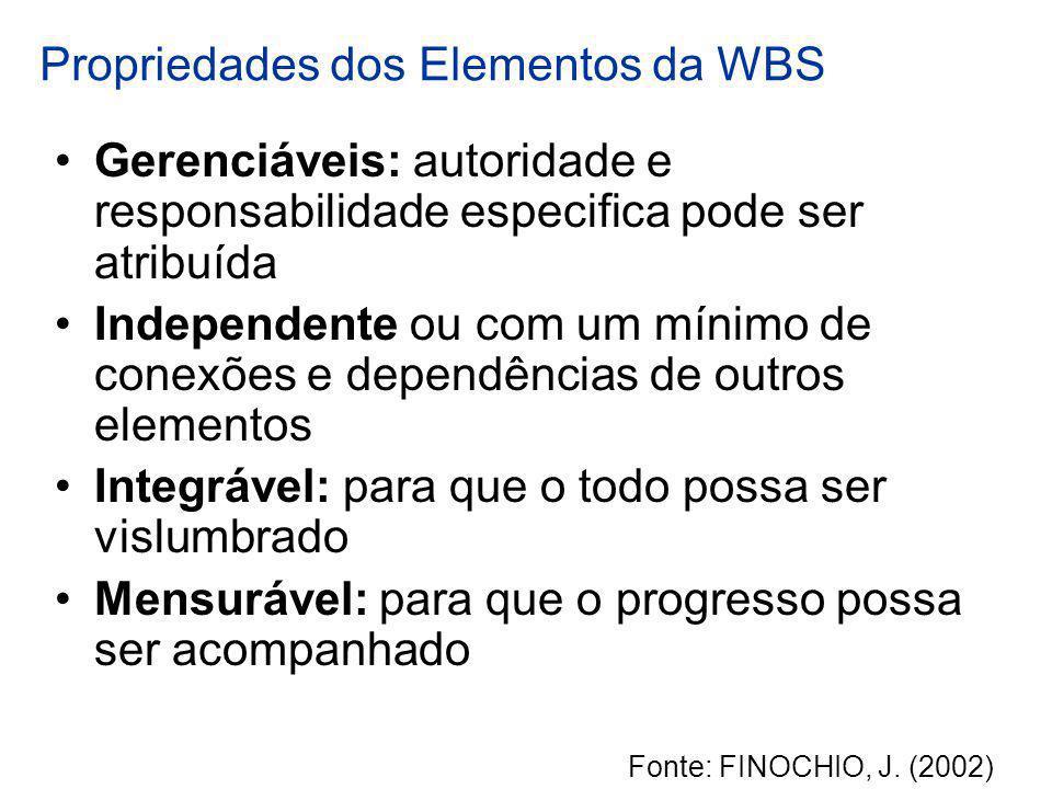 Propriedades dos Elementos da WBS Gerenciáveis: autoridade e responsabilidade especifica pode ser atribuída Independente ou com um mínimo de conexões