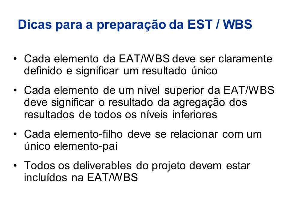 Dicas para a preparação da EST / WBS Cada elemento da EAT/WBS deve ser claramente definido e significar um resultado único Cada elemento de um nível s