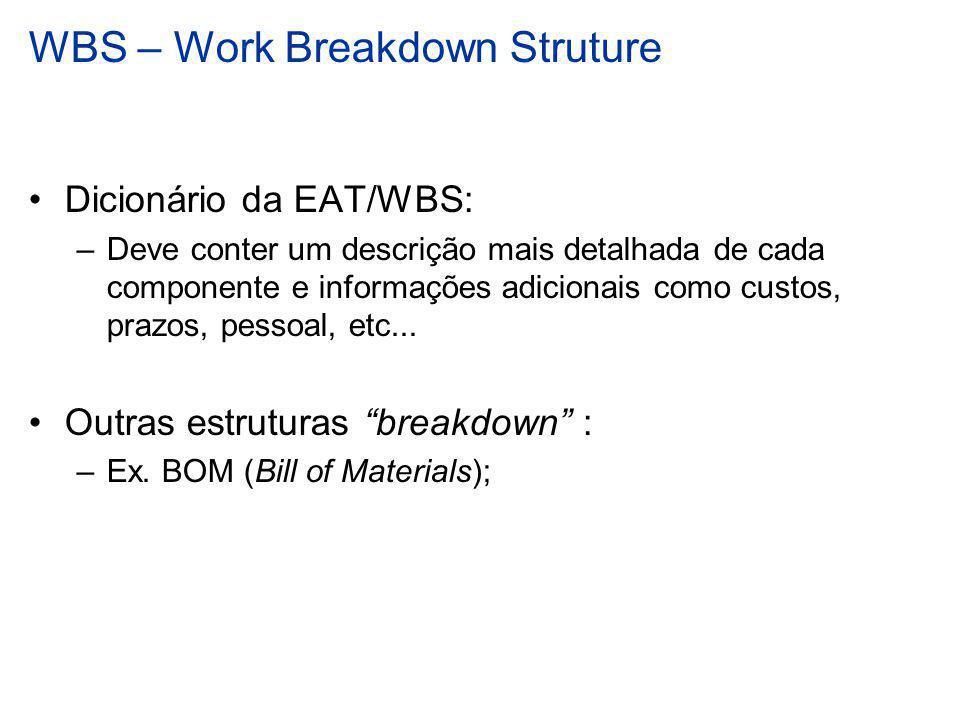 WBS – Work Breakdown Struture Dicionário da EAT/WBS: –Deve conter um descrição mais detalhada de cada componente e informações adicionais como custos,