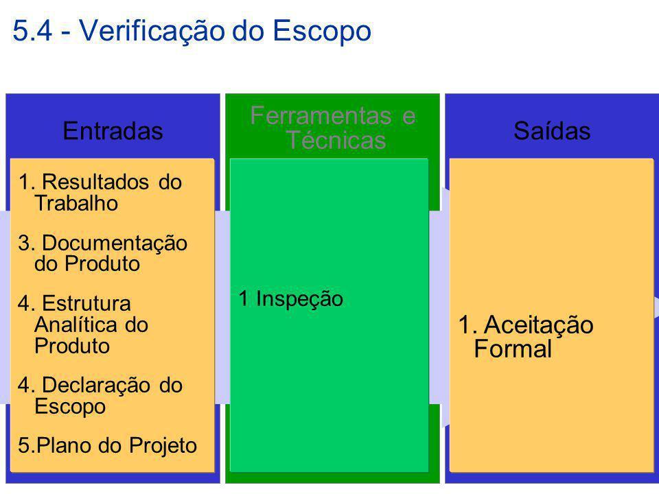 5.4 - Verificação do Escopo 1. Resultados do Trabalho 3. Documentação do Produto 4. Estrutura Analítica do Produto 4. Declaração do Escopo 5.Plano do