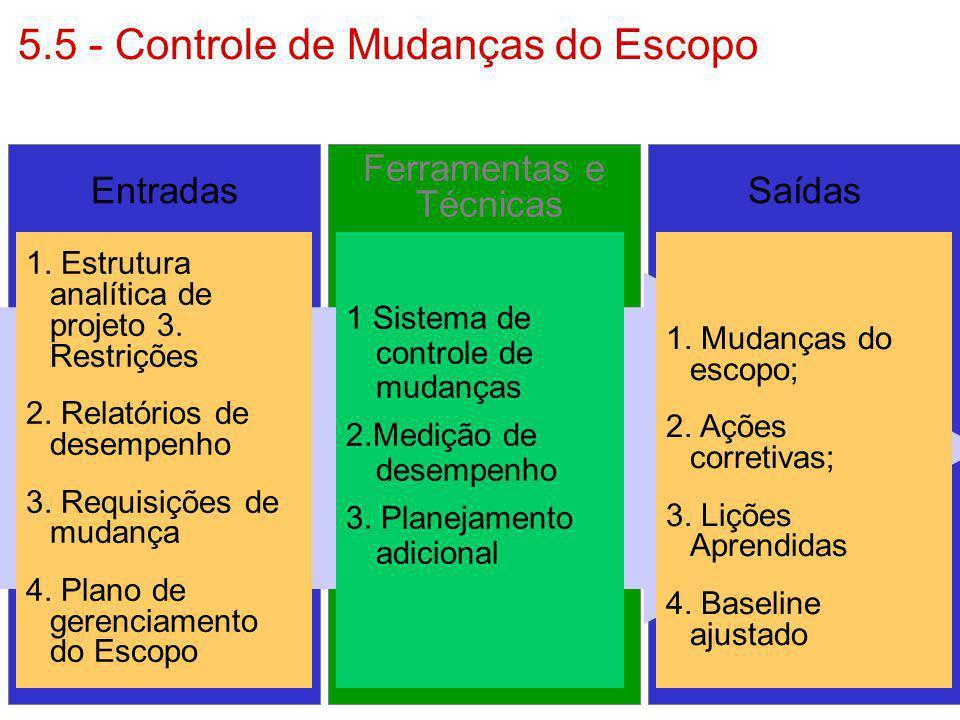 5.5 - Controle de Mudanças do Escopo 1. Estrutura analítica de projeto 3. Restrições 2. Relatórios de desempenho 3. Requisições de mudança 4. Plano de