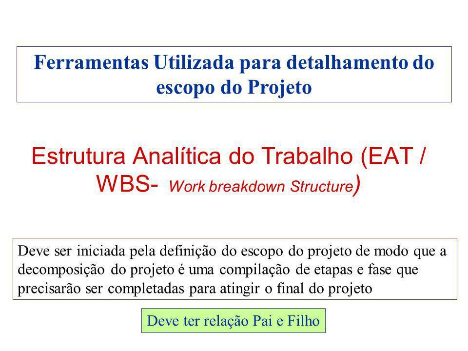 Ferramentas Utilizada para detalhamento do escopo do Projeto Estrutura Analítica do Trabalho (EAT / WBS- Work breakdown Structure ) Deve ser iniciada