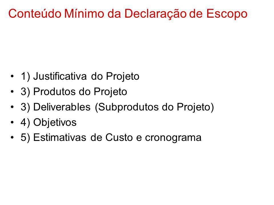 Conteúdo Mínimo da Declaração de Escopo 1) Justificativa do Projeto 3) Produtos do Projeto 3) Deliverables (Subprodutos do Projeto) 4) Objetivos 5) Es