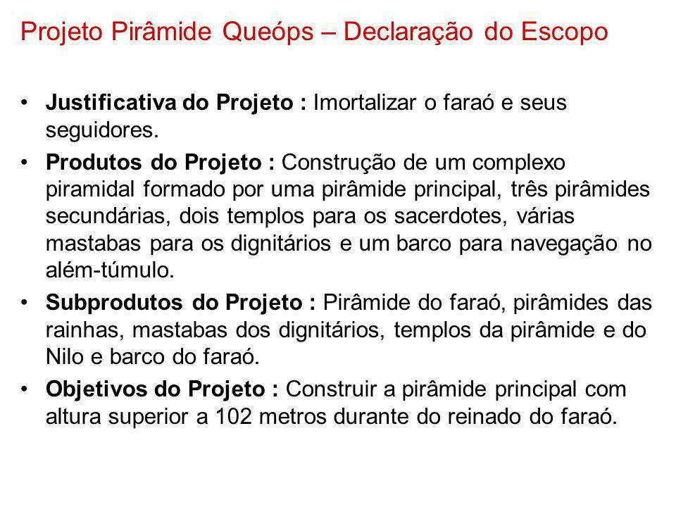 Projeto Pirâmide Queóps – Declaração do Escopo Justificativa do Projeto : Imortalizar o faraó e seus seguidores. Produtos do Projeto : Construção de u