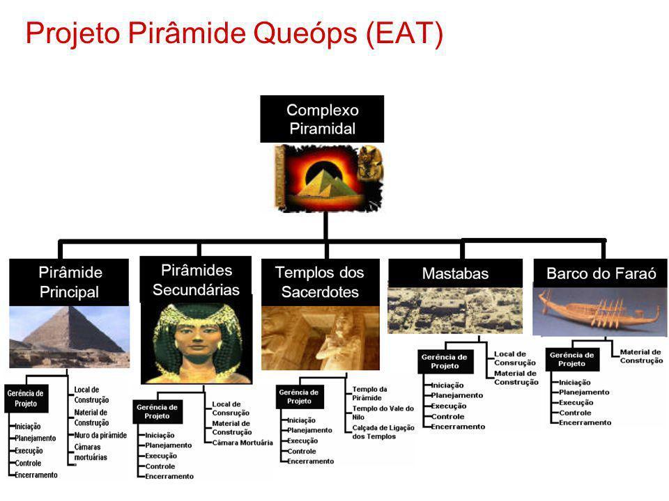 Projeto Pirâmide Queóps (EAT)