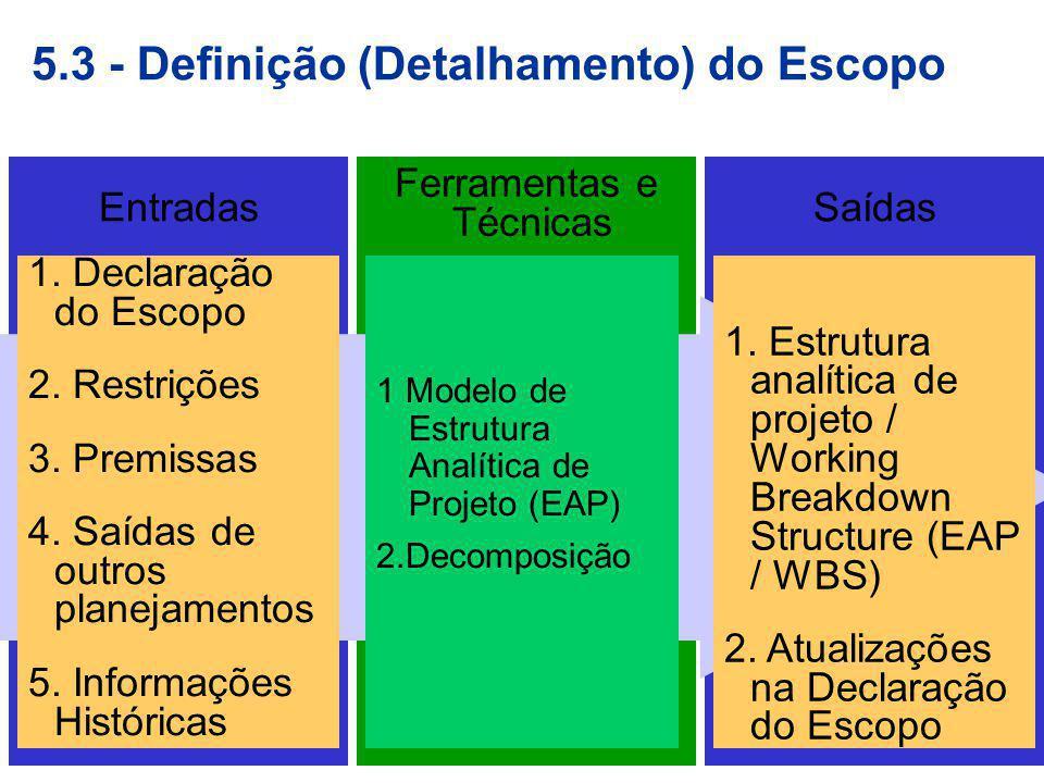 Estrutura Analítica do Trabalho (EAT / WBS) É um agrupamento dos componentes do projeto, de maneira orientada aos deliverables (subprodutos ou Entregas), que define o escopo completo do projeto (PMI, 2000, p.59) Defini EAT como sendo uma forma de apresentação adequada do projeto, pois é uma maneira didática e rigorosa de demonstrar todo esforço para a realização do projeto.
