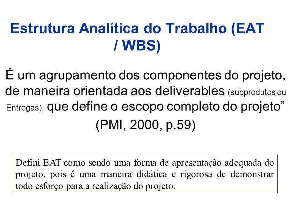 Estrutura Analítica do Trabalho (EAT / WBS) É um agrupamento dos componentes do projeto, de maneira orientada aos deliverables (subprodutos ou Entrega