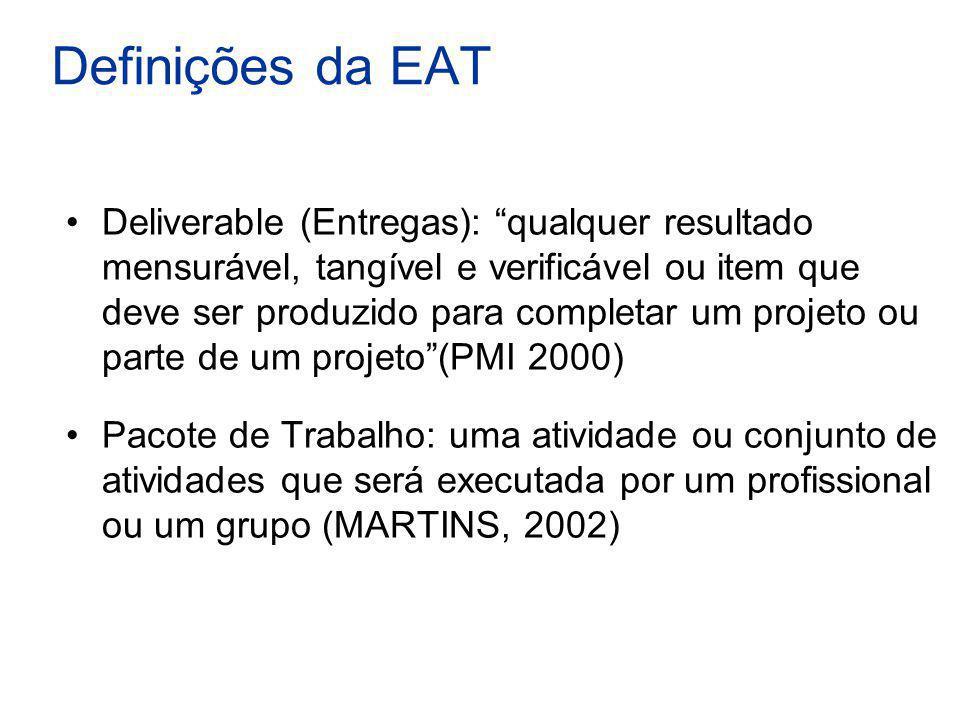 Definições da EAT Deliverable (Entregas): qualquer resultado mensurável, tangível e verificável ou item que deve ser produzido para completar um proje