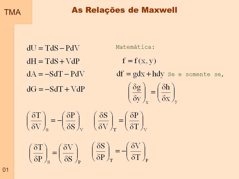 TMA 01 Matemática: Se e somente se, As Relações de Maxwell