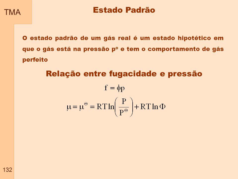 TMA 132 O estado padrão de um gás real é um estado hipotético em que o gás está na pressão p o e tem o comportamento de gás perfeito Relação entre fugacidade e pressão Estado Padrão