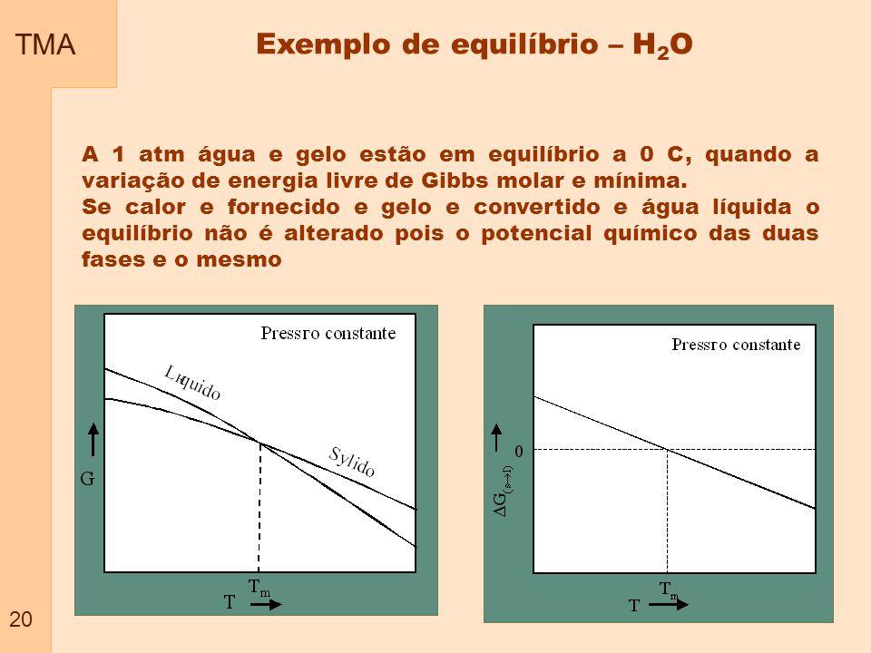 TMA 20 Exemplo de equilíbrio – H 2 O A 1 atm água e gelo estão em equilíbrio a 0 C, quando a variação de energia livre de Gibbs molar e mínima.