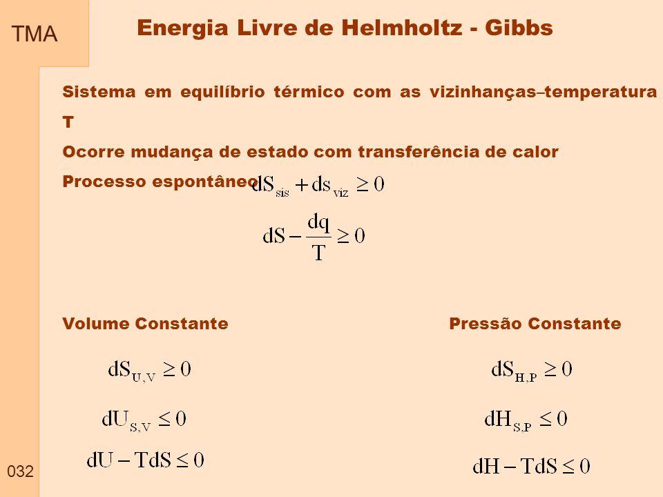 TMA 032 Sistema em equilíbrio térmico com as vizinhanças–temperatura T Ocorre mudança de estado com transferência de calor Processo espontâneo Energia Livre de Helmholtz - Gibbs Volume ConstantePressão Constante