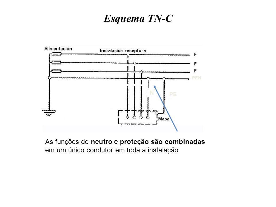 Esquema TN-C As funções de neutro e proteção são combinadas em um único condutor em toda a instalação