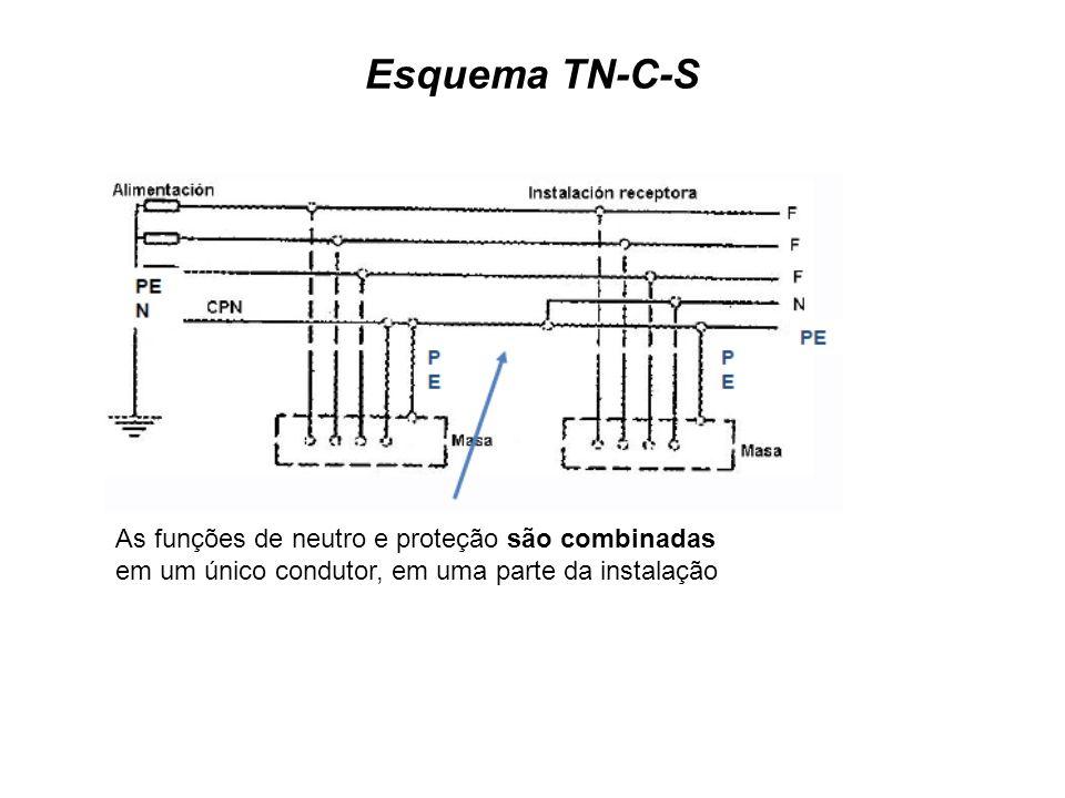 Esquema TN-C-S As funções de neutro e proteção são combinadas em um único condutor, em uma parte da instalação