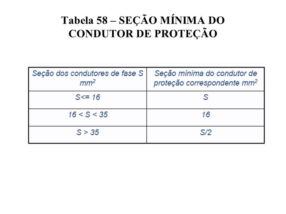 Tabela 58 – SEÇÃO MÍNIMA DO CONDUTOR DE PROTEÇÃO