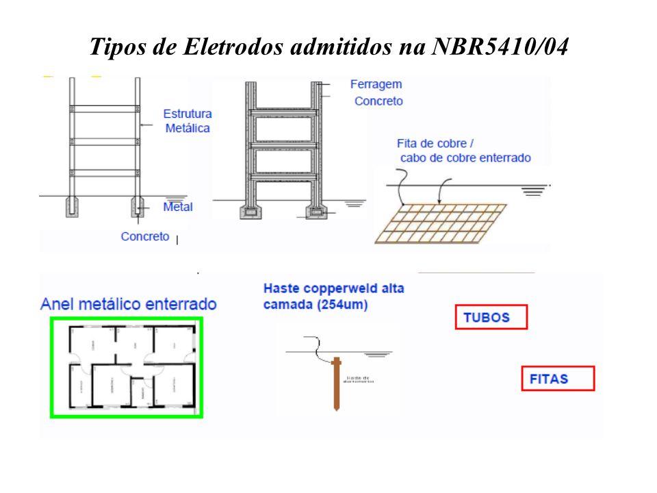 Tipos de Eletrodos admitidos na NBR5410/04