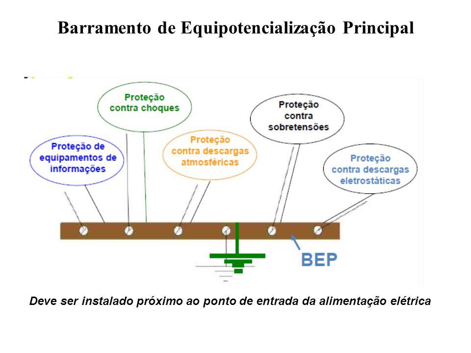 Barramento de Equipotencialização Principal Deve ser instalado próximo ao ponto de entrada da alimentação elétrica
