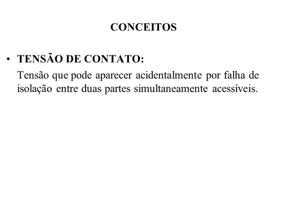 CONCEITOS TENSÃO DE CONTATO: Tensão que pode aparecer acidentalmente por falha de isolação entre duas partes simultaneamente acessíveis.