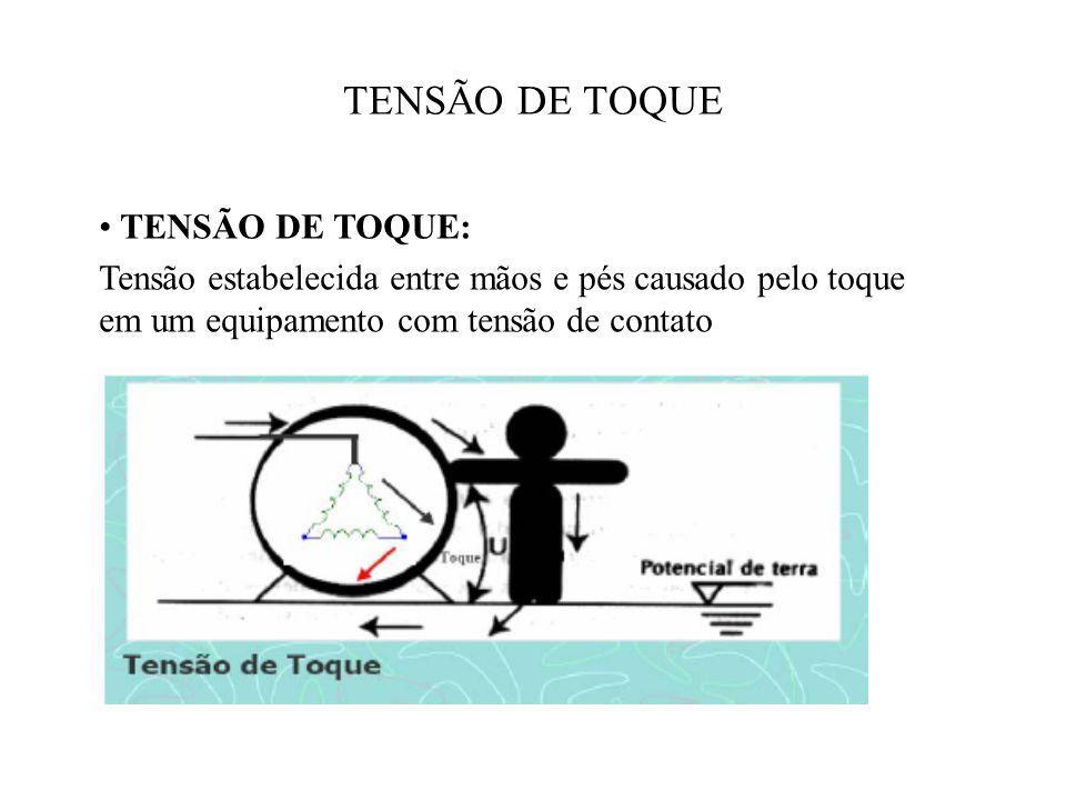 TENSÃO DE TOQUE TENSÃO DE TOQUE: Tensão estabelecida entre mãos e pés causado pelo toque em um equipamento com tensão de contato
