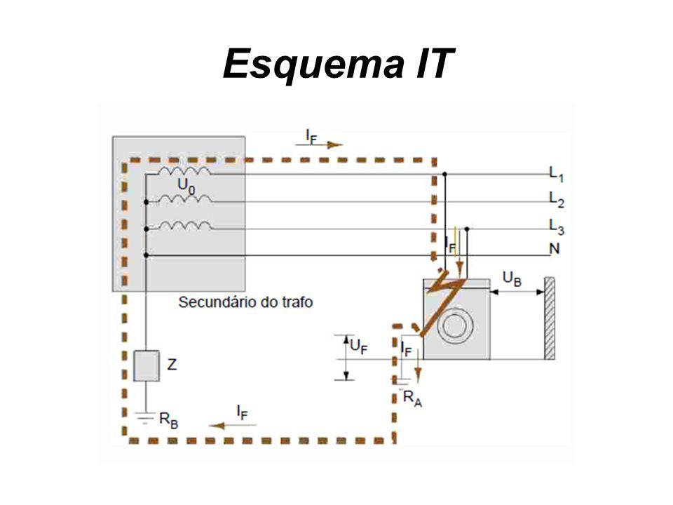 Esquema TT