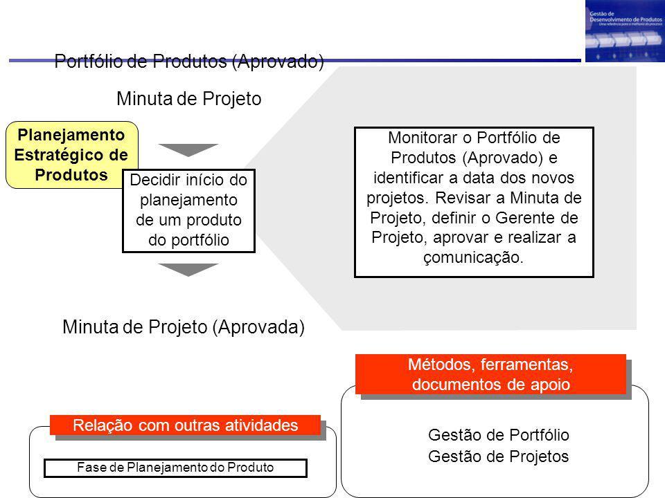 Planejamento Estratégico de Produtos Decidir início do planejamento de um produto do portfólio Portfólio de Produtos (Aprovado) Minuta de Projeto Métodos, ferramentas, documentos de apoio Relação com outras atividades Fase de Planejamento do Produto Gestão de Portfólio Gestão de Projetos Minuta de Projeto (Aprovada) Monitorar o Portfólio de Produtos (Aprovado) e identificar a data dos novos projetos.