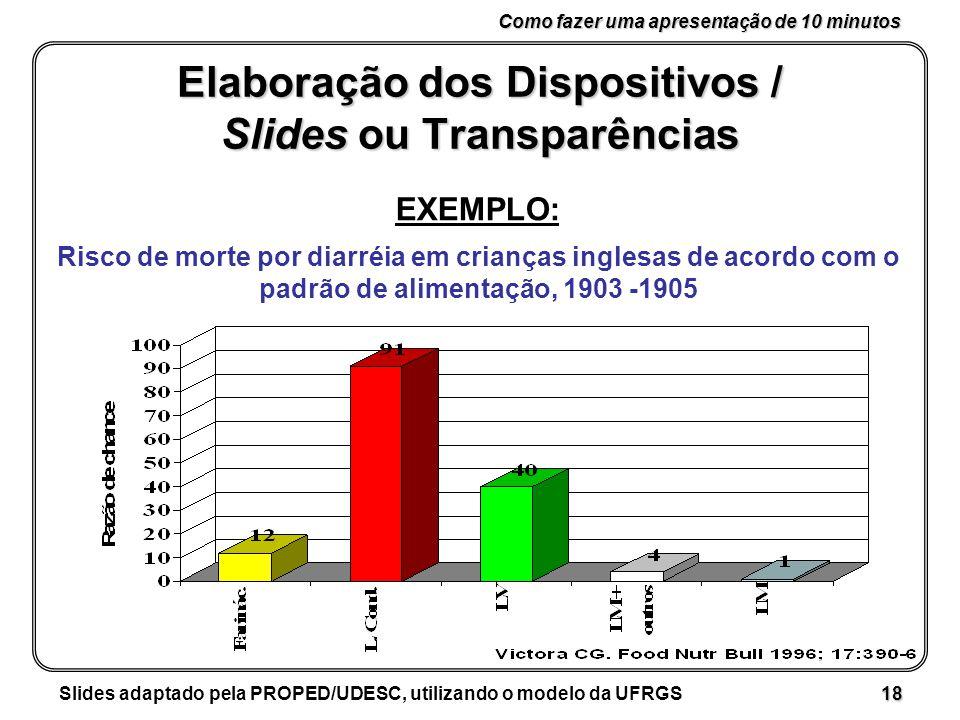 Como fazer uma apresentação de 10 minutos Slides adaptado pela PROPED/UDESC, utilizando o modelo da UFRGS 18 Elaboração dos Dispositivos / Slides ou Transparências EXEMPLO: Risco de morte por diarréia em crianças inglesas de acordo com o padrão de alimentação, 1903 -1905