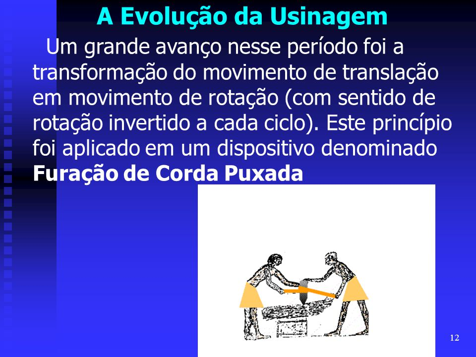 Um grande avanço nesse período foi a transformação do movimento de translação em movimento de rotação (com sentido de rotação invertido a cada ciclo).