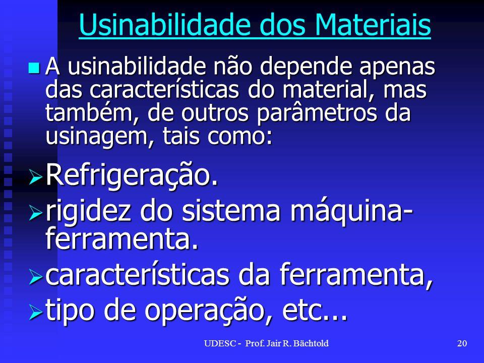 A usinabilidade não depende apenas das características do material, mas também, de outros parâmetros da usinagem, tais como: A usinabilidade não depen