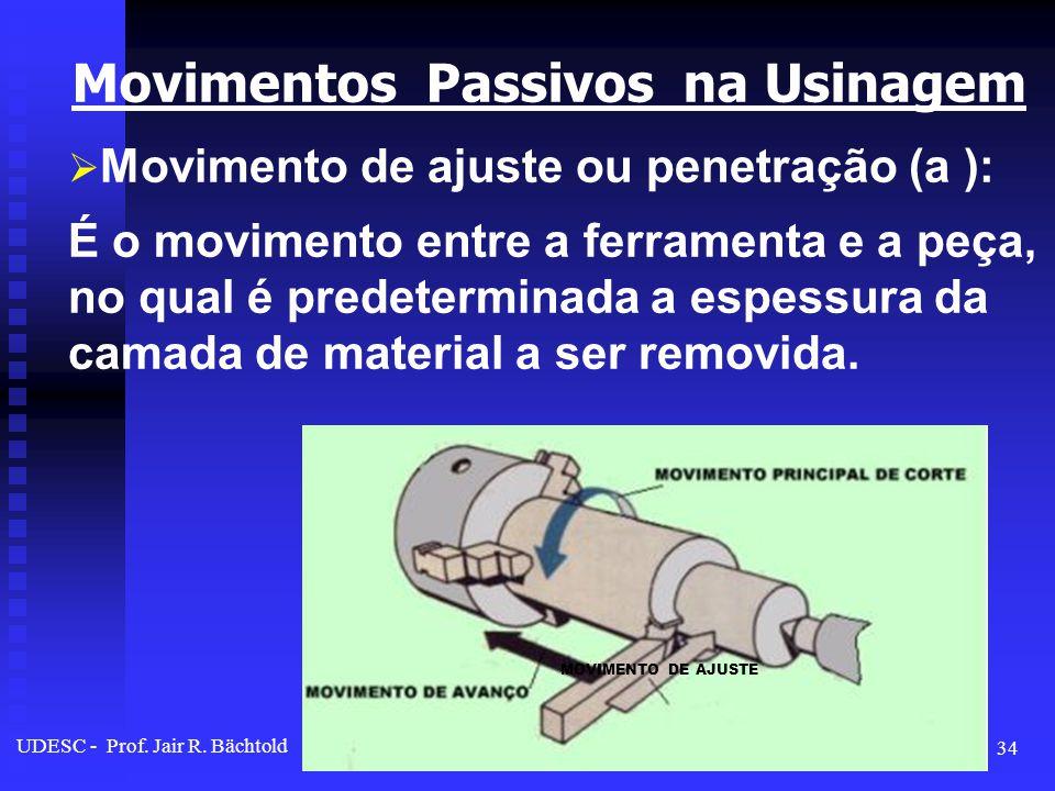 Movimentos Passivos na Usinagem Movimento de ajuste ou penetração (a ): É o movimento entre a ferramenta e a peça, no qual é predeterminada a espessur