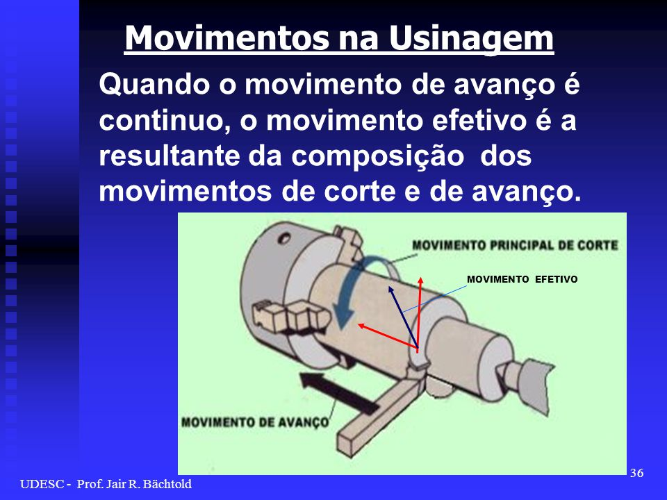 Movimentos na Usinagem Quando o movimento de avanço é continuo, o movimento efetivo é a resultante da composição dos movimentos de corte e de avanço.