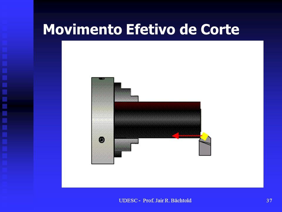 Movimento Efetivo de Corte 37UDESC - Prof. Jair R. Bächtold