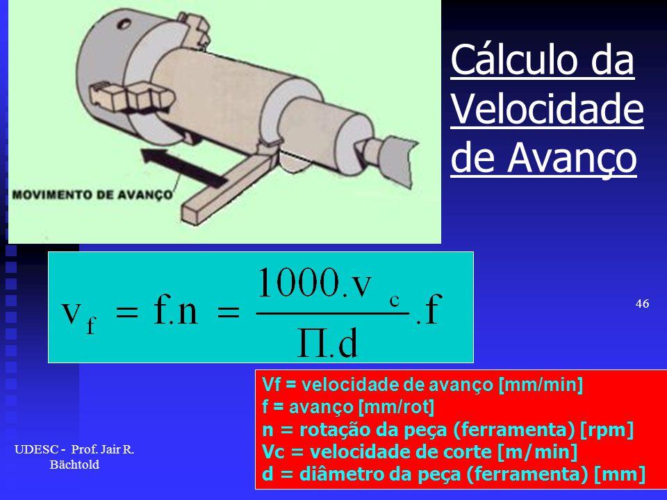 Cálculo da Velocidade de Avanço Vf = velocidade de avanço [mm/min] f = avanço [mm/rot] n = rotação da peça (ferramenta) [rpm] Vc = velocidade de corte