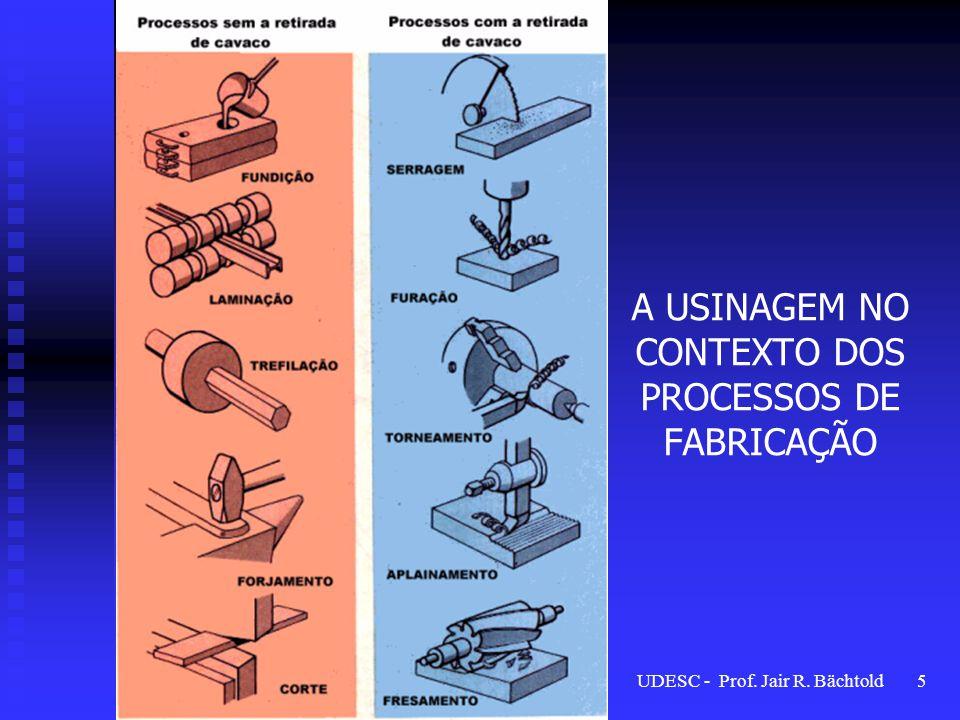 A USINAGEM NO CONTEXTO DOS PROCESSOS DE FABRICAÇÃO 5UDESC - Prof. Jair R. Bächtold