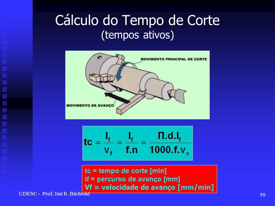 Cálculo do Tempo de Corte (tempos ativos) tc = tempo de corte [min] If = percurso de avanço [mm] Vf = velocidade de avanço [mm/min] 50 UDESC - Prof. J