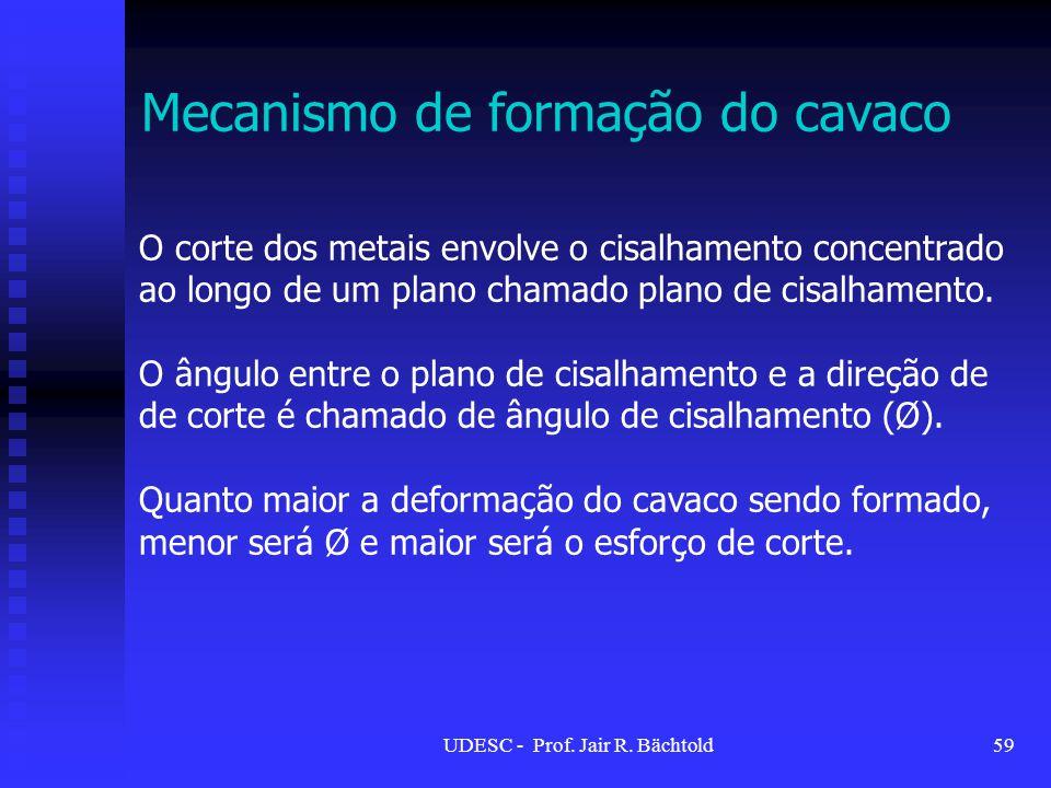 Mecanismo de formação do cavaco O corte dos metais envolve o cisalhamento concentrado ao longo de um plano chamado plano de cisalhamento. O ângulo ent