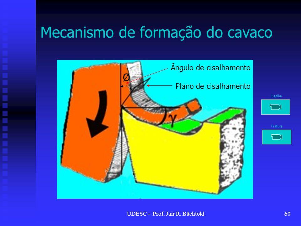 Mecanismo de formação do cavaco Ø Plano de cisalhamento Ângulo de cisalhamento 60UDESC - Prof. Jair R. Bächtold Cizalha Fratura