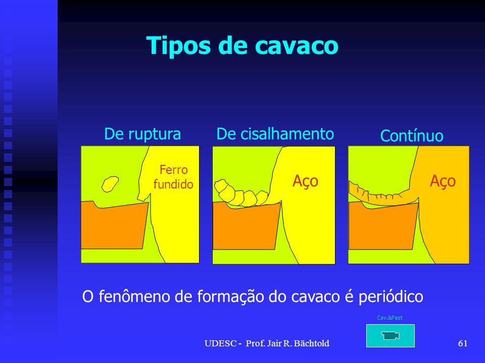 Tipos de cavaco De ruptura Contínuo De cisalhamento O fenômeno de formação do cavaco é periódico Aço Ferro fundido Aço 61UDESC - Prof. Jair R. Bächtol
